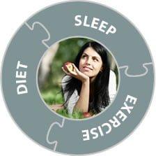 diet-sleep-exercise